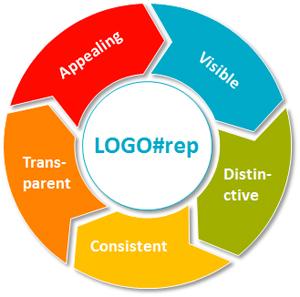 LOGO#rep